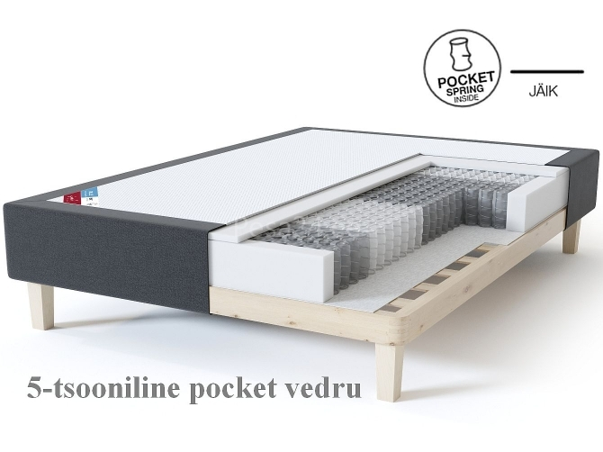 8ef0ef4b6cf Vedruvoodi Blue Pocket 80x190 Sleepwell.  vedruvoodi_blue_pocket_sleepwell.jpg