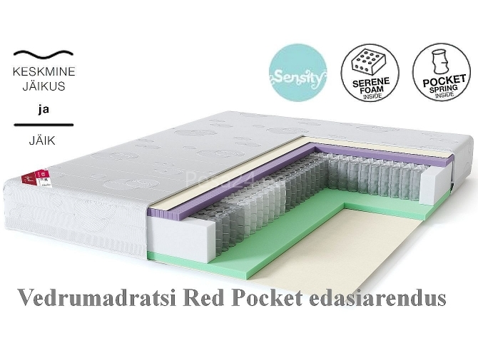 vedrumadrats_red_pocket_plus_sleepwell_pesa24.jpg