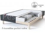 Vedruvoodi Blue Pocket 140x200 Sleepwell