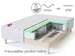 Vedruvoodi Red Pocket 80x200 Sleepwell