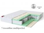 Vedrumadrats Black Multipocket 161-180 x 201-220x24 Sleepwell, erimõõt